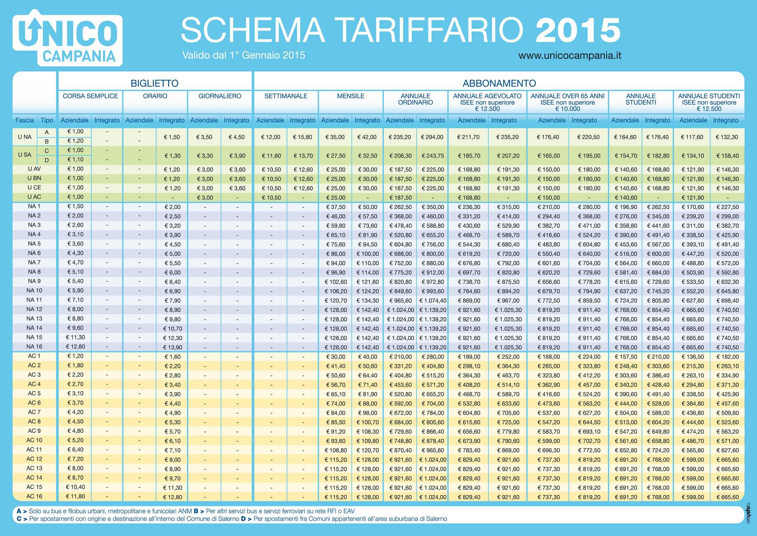 tariffario_2015